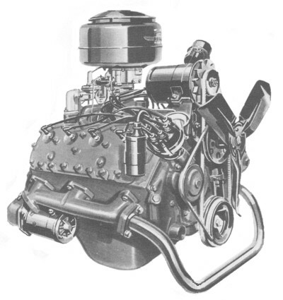 the ford flathead v8
