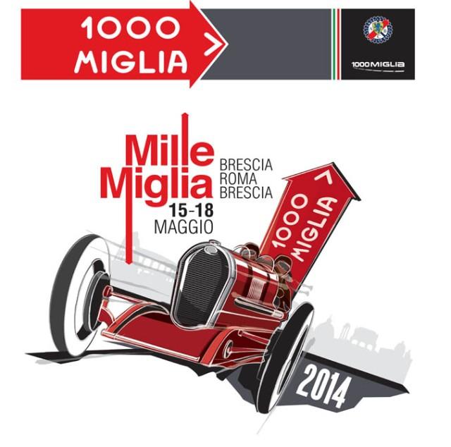 Mille Miglia 2014 Poster