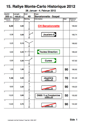 Roadbook Page Example