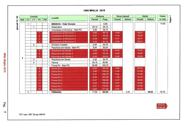 Timing Sheet