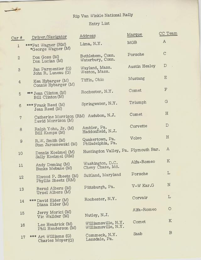 Entry List 1 From RIP 1965