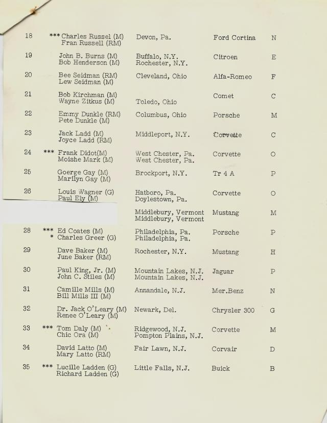 Entry List 2 From RIP 1965