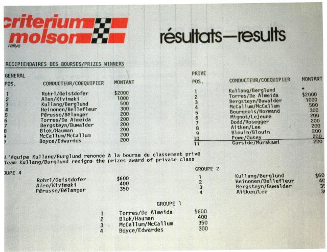 criterium-results