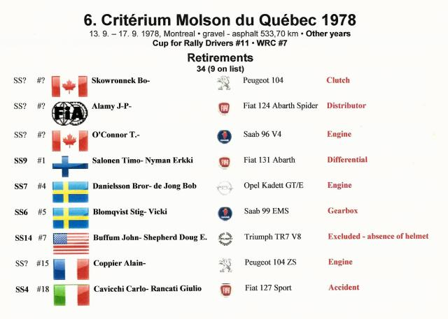 criterium-retirements