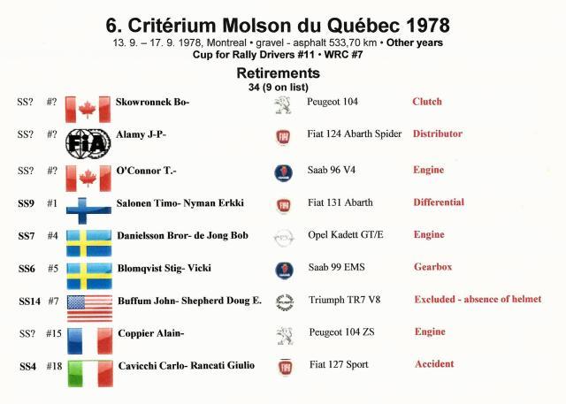 criterium-retirements