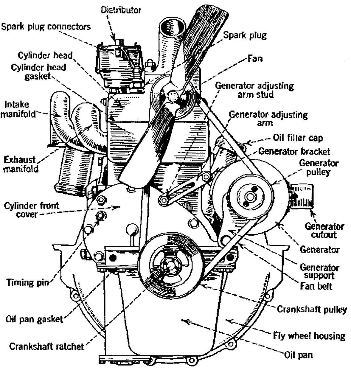 40 ford engine diagram crankshaft